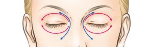 Thường xuyên massage mắt để bảo vệ mắt sáng, khoẻ